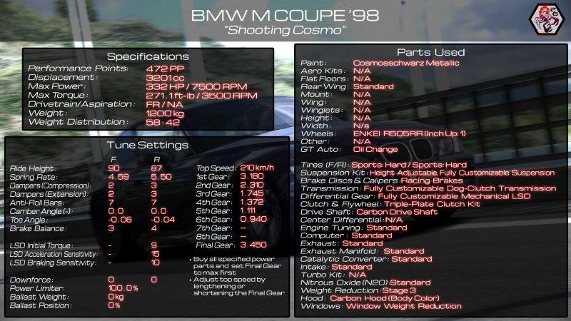 04_M Coupe_Shooting Cosmo_Settings.jpg