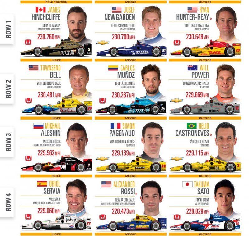 05-28-Starting-Grid-Indy500.jpg
