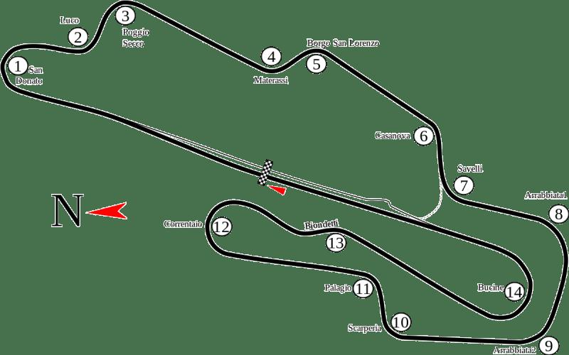 1200px-Mugello_Racing_Circuit_track_map.svg.png