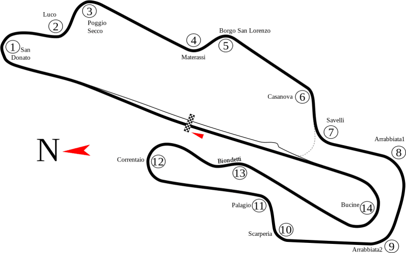 1200px-Mugello_Racing_Circuit_track_map.svg.png