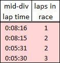 16.5 minutes races1.jpg