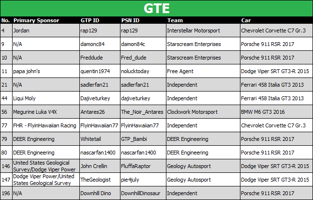2.4 Hours of Le Mans Signups GTE.PNG