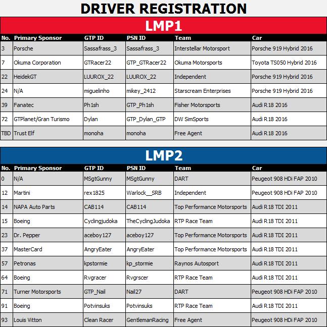 2.4 Hours of Le Mans Signups LMP.PNG