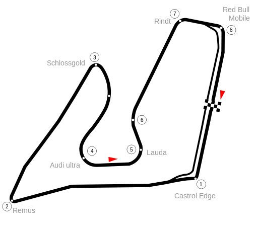 2014-DTM-RedBull-Ring-Spielberg-Audi-RS5-speed-and-gears-map-417-600x375.jpg