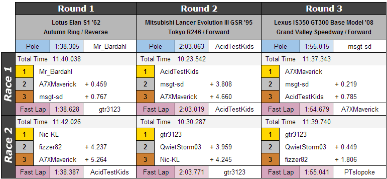 2015_01_25_D1_DataSummary1.PNG