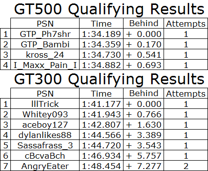 2017 Fuji GT Qualifying.PNG