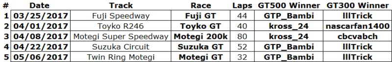 2017 Super GT.PNG
