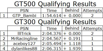 2017 Suzuka GT Qualifying.PNG