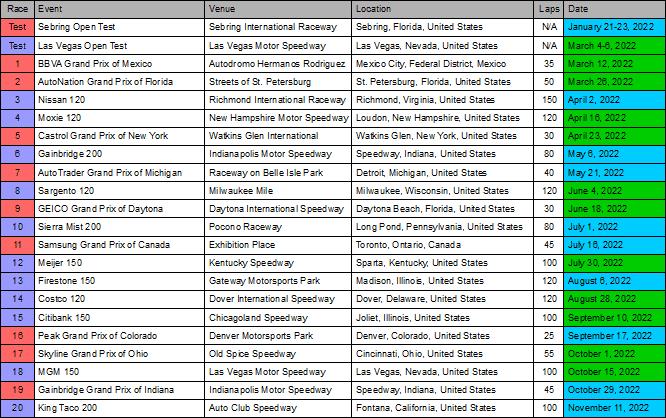 2022 Atlantics Calendar.PNG