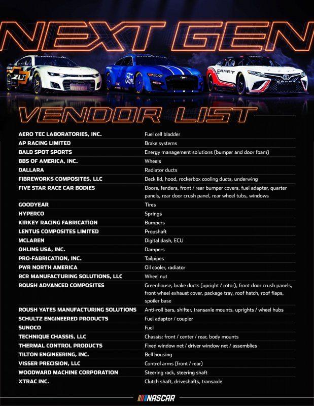 379345.NextGen-Vendors-scaled.jpg