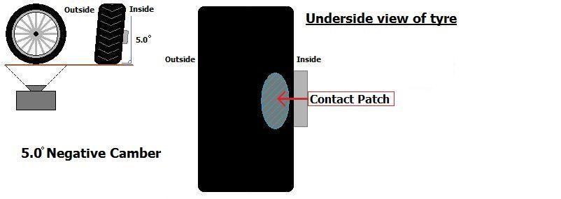 5.0 Contact.jpg