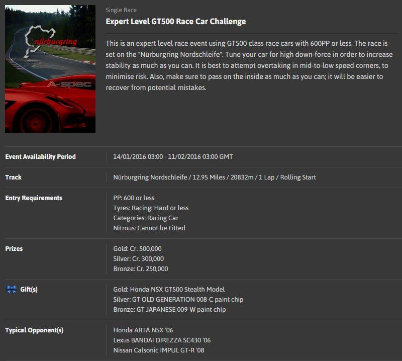 A-spec #36 Expert Level GT500 Racing Car Challenge @ Nürburgring Nordschleife.jpg