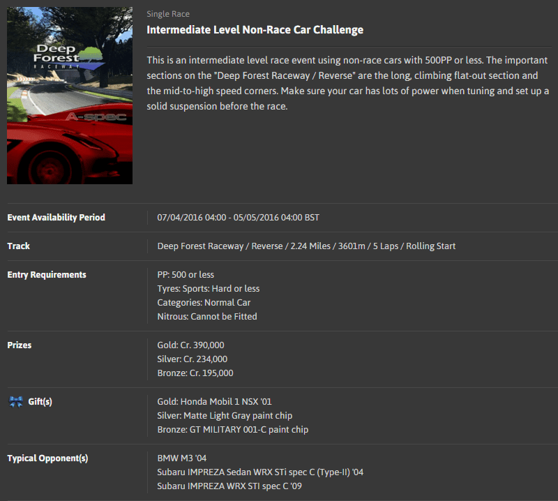 A-spec #39 Intermediate Level Non-Race Car Challenge @ Deep Forest Raceway ~ Reverse.png