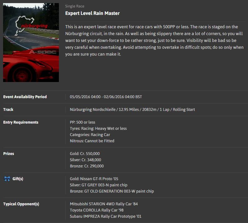 A-spec #40 Expert Level Rain Master @ Nürburgring.png