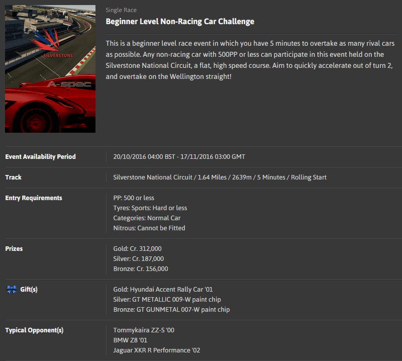 A-spec #46 Beginners Level Non-Racing Car Challenge @ Silverstone National Circuit.png