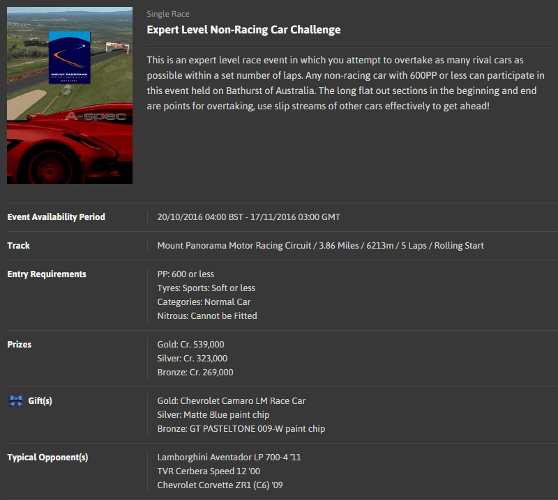 A-spec #46 Expert Level Non-Racing Car Challenge @ Mount Panorama MRC.png