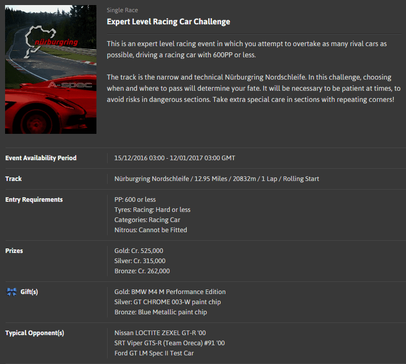 A-spec #48 Expert Level Racing Car Challenge @ Nürburgring Nordschleife.png