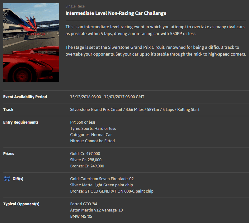A-spec #48 Intermediate Level Non-Racing Car Challenge @ Silverstone Grand Prix Circuit.png