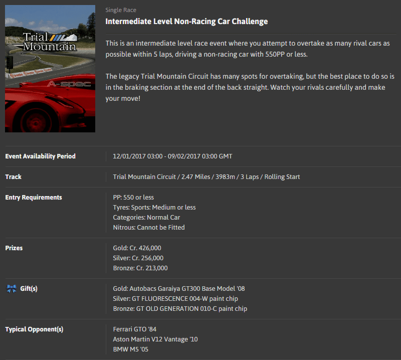 A-spec #49 Intermediate Level Non-Racing Car Challenge @ Trial Mountain Circuit.png