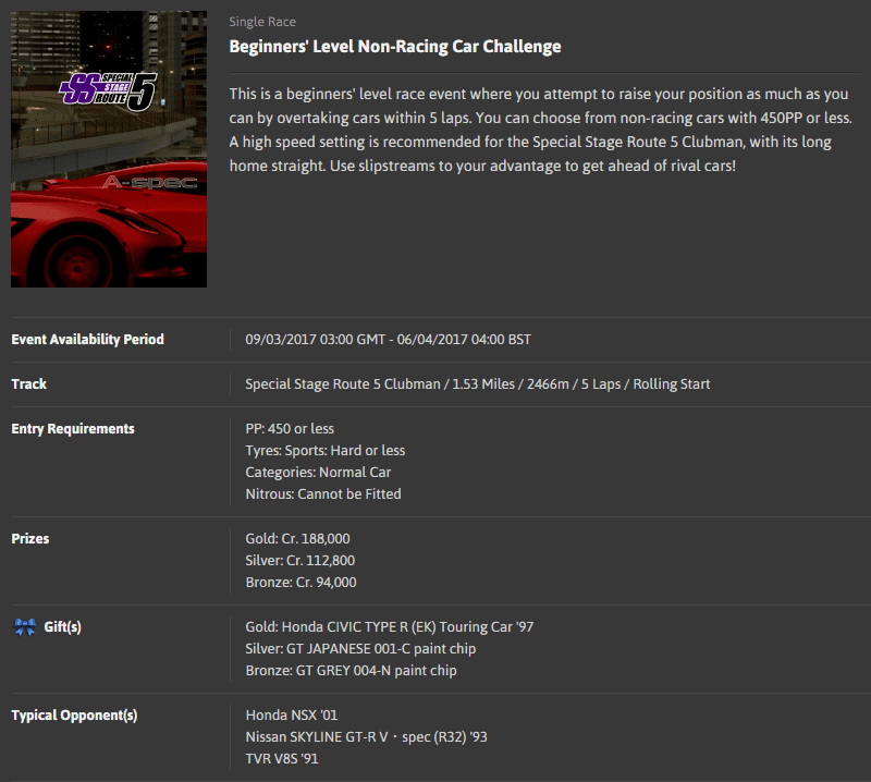 A-spec #51 Beginner Level Non-Race Car Challenge @ Special Stage Route 5 Clubman.png