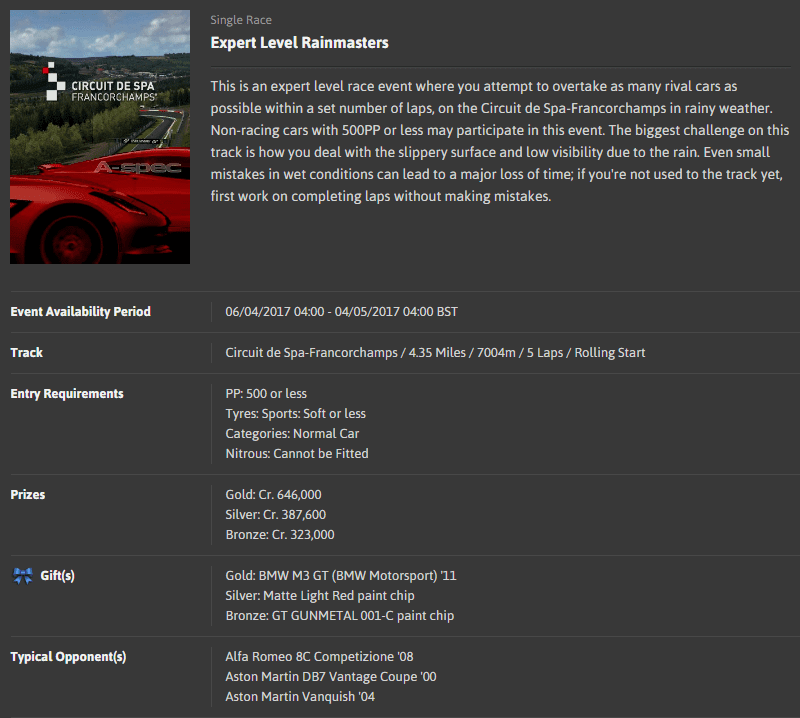 A-spec #52 Expert Level Rainmasters @ Circuit de Spa-Francorchamps.png
