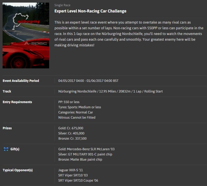 A-spec #53 Expert Level Non-Racing Car Challenge @ Nürburgring Nordschleife.png