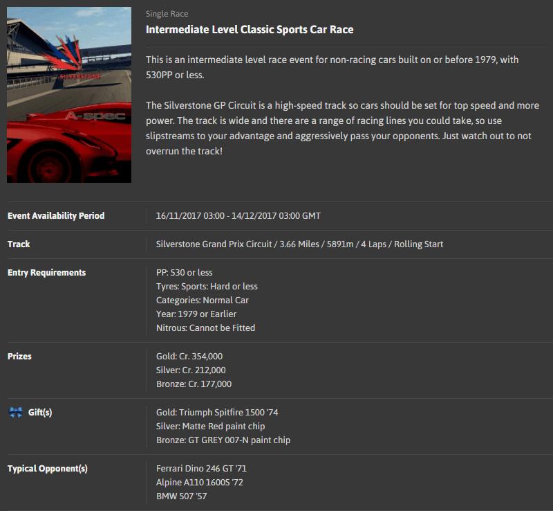 A-spec #60 Intermediate Level Classic Sports Car Race @ Silverstone GP Circuit.png