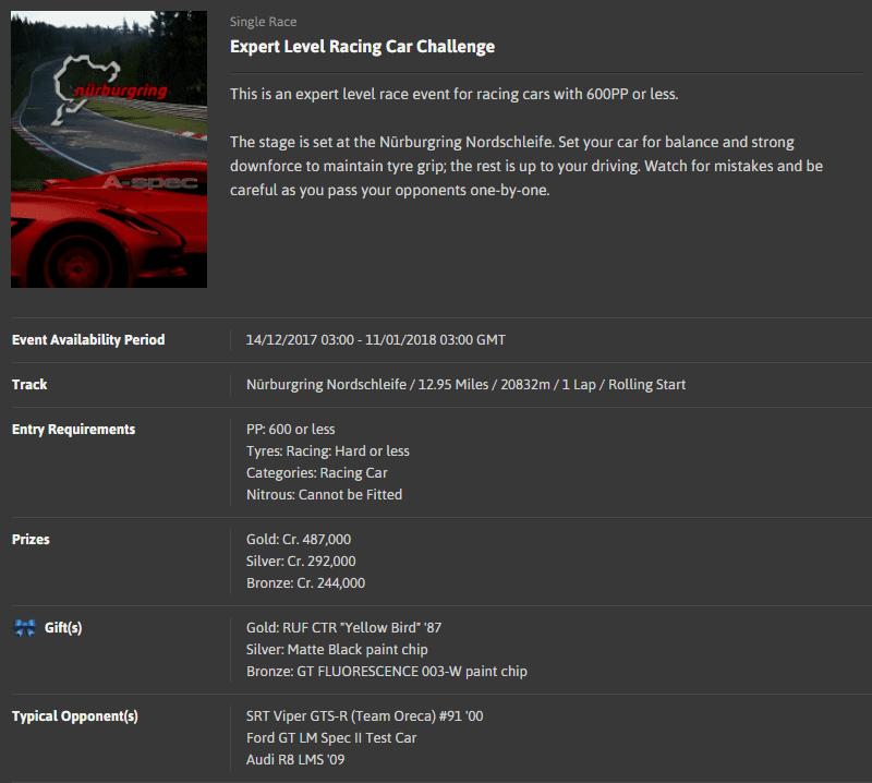 A-spec #61 Expert Level Racing Car Challenge @ Nürburgring Nordschleife.png