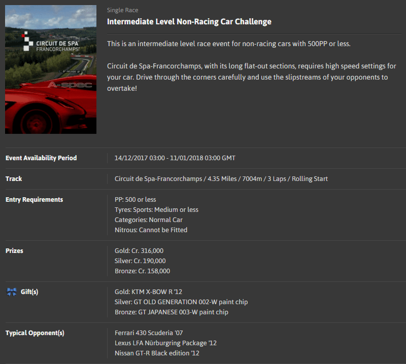 A-spec #61 Intermediate Level Non-Racing Car Challenge @ Spa-Francorchamps.png