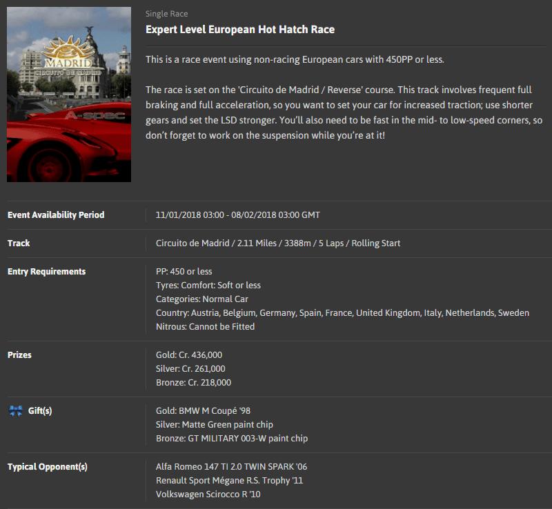 A-spec #62 Expert Level European Hot Hatch Race @ Circuito de Madrid ~ Reverse.png