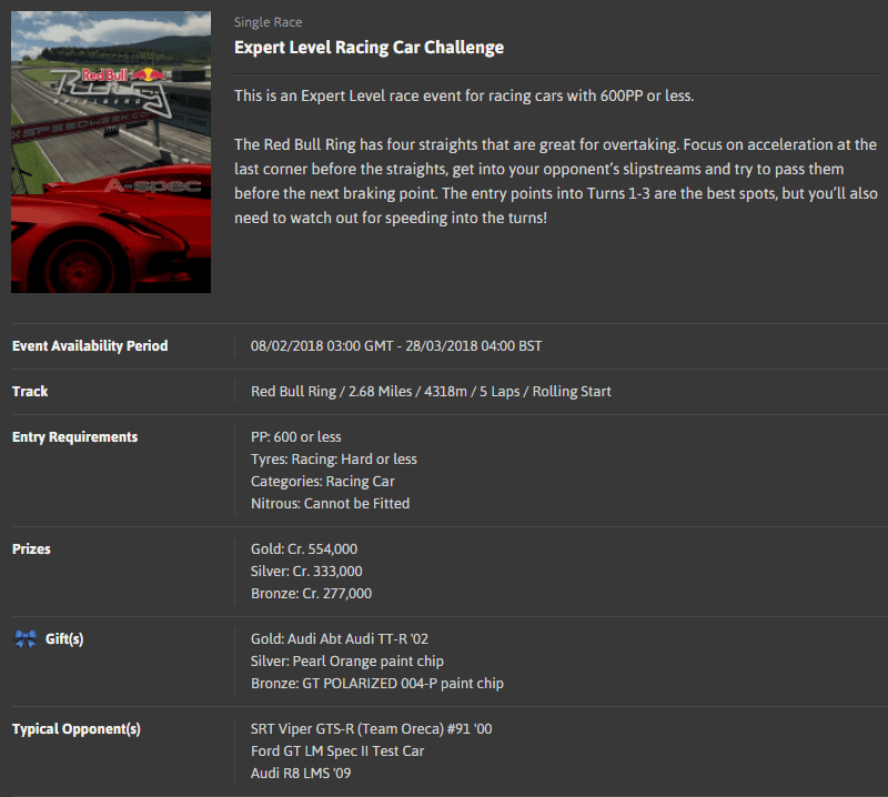 A-spec #63 Expert Level Racing Car Challenge @ Red Bull Ring.png