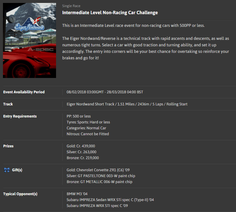 A-spec #63 Intermediate Level Non-Racing Car Challenge @ Eiger Nordwand Short Track ~ Reverse.png