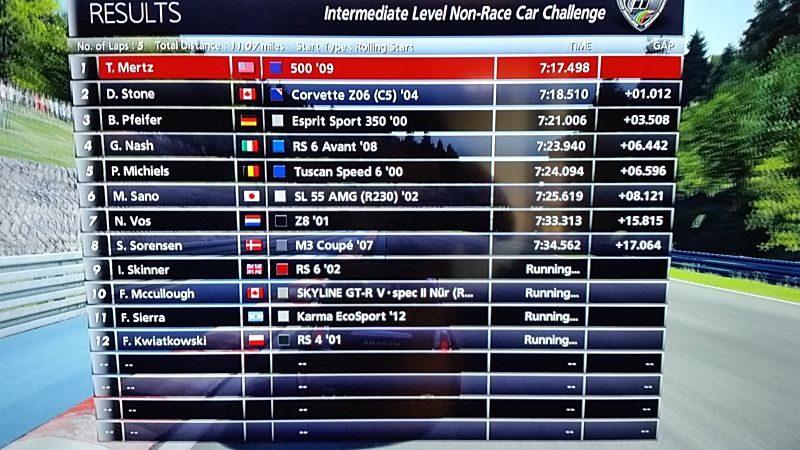 Abarth 500 Race.jpg