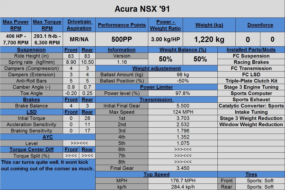 Acura NSX '91 (Tune).jpg