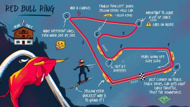 Albon Track Guide.jpg