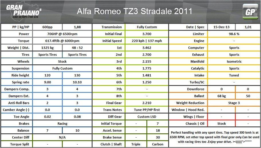 alfa romeo tz3 str 2011.jpg