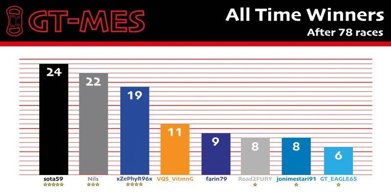 all-time-winners-78.jpg