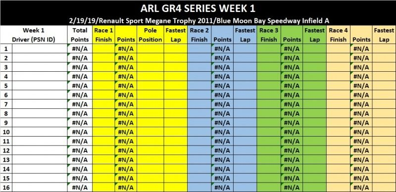 ARL GR4 Sprint Series Week 1.jpg