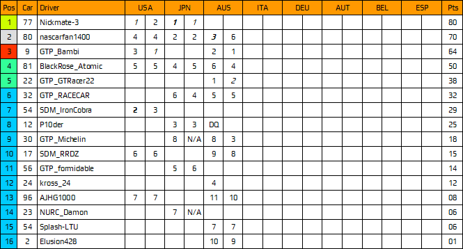ASC Points.PNG