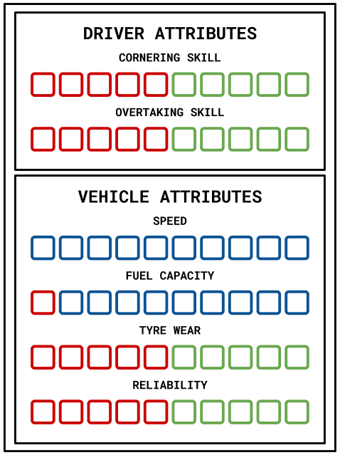 Attributes Stats Card.png