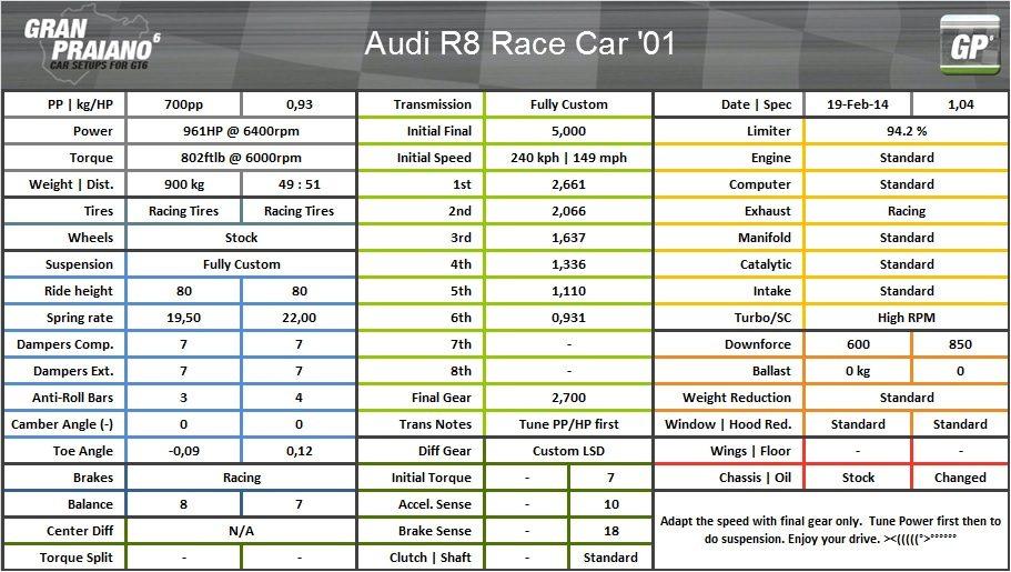 Audi R8 Race car 01.jpg