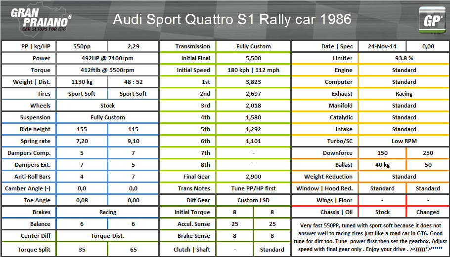 audi sport quattro s1 rally car 1986.png