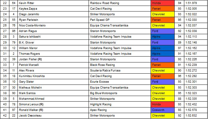 Austin Test 02.PNG