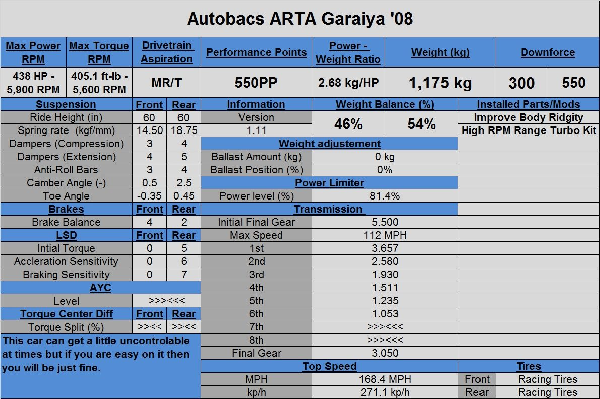 Autobacs ARTA Garaiya '08 (Tune).jpg