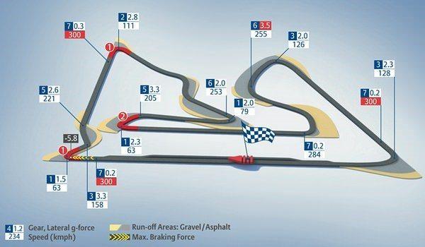 bahrain-circuit-map2.jpg
