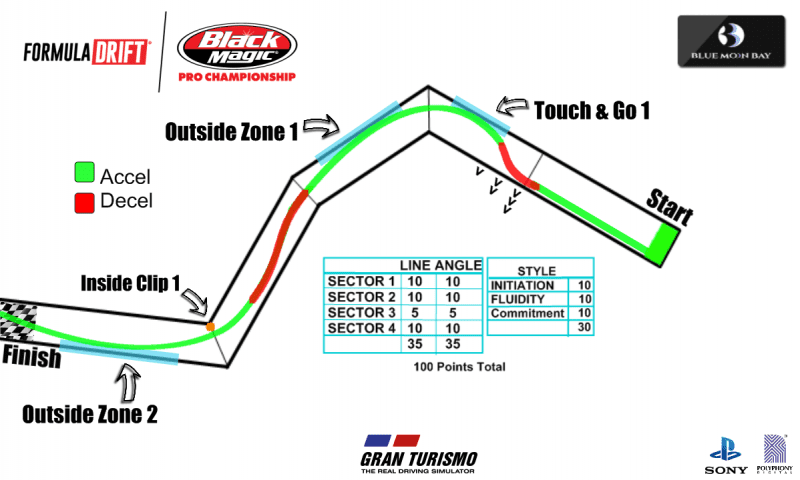 bluemoon speedway FD track map lrg with line & judge chart (1198x720).png