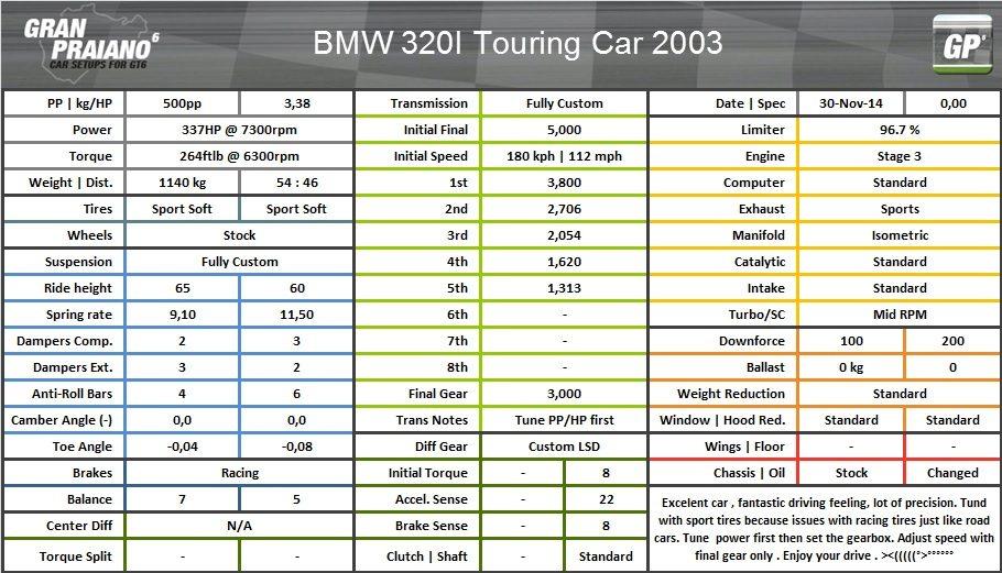 bmw 320 i touring car 2003.jpg