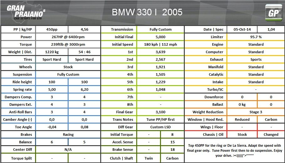 bmw 330i 2005.jpg
