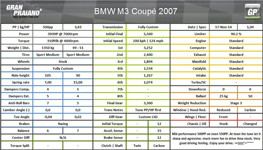 BMW M3 COUPE 2007.jpg