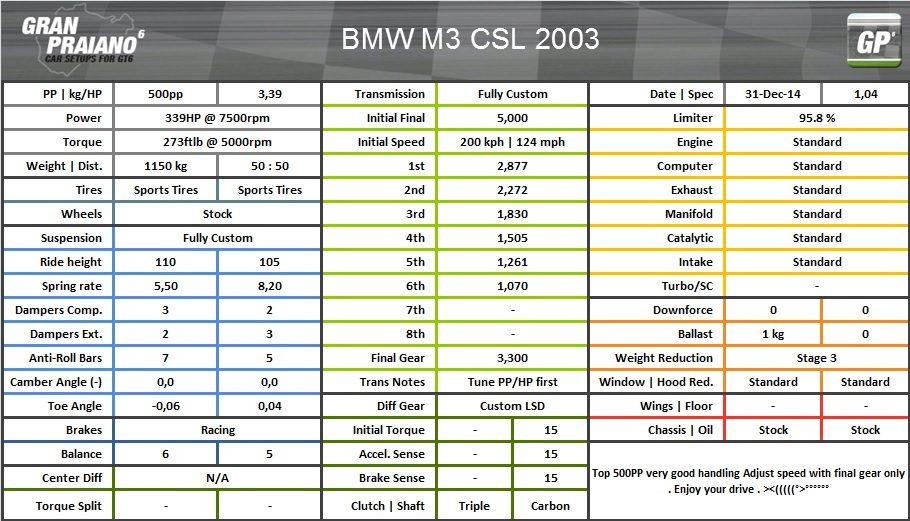 BMW M3 CSL 2003 500pp.jpg